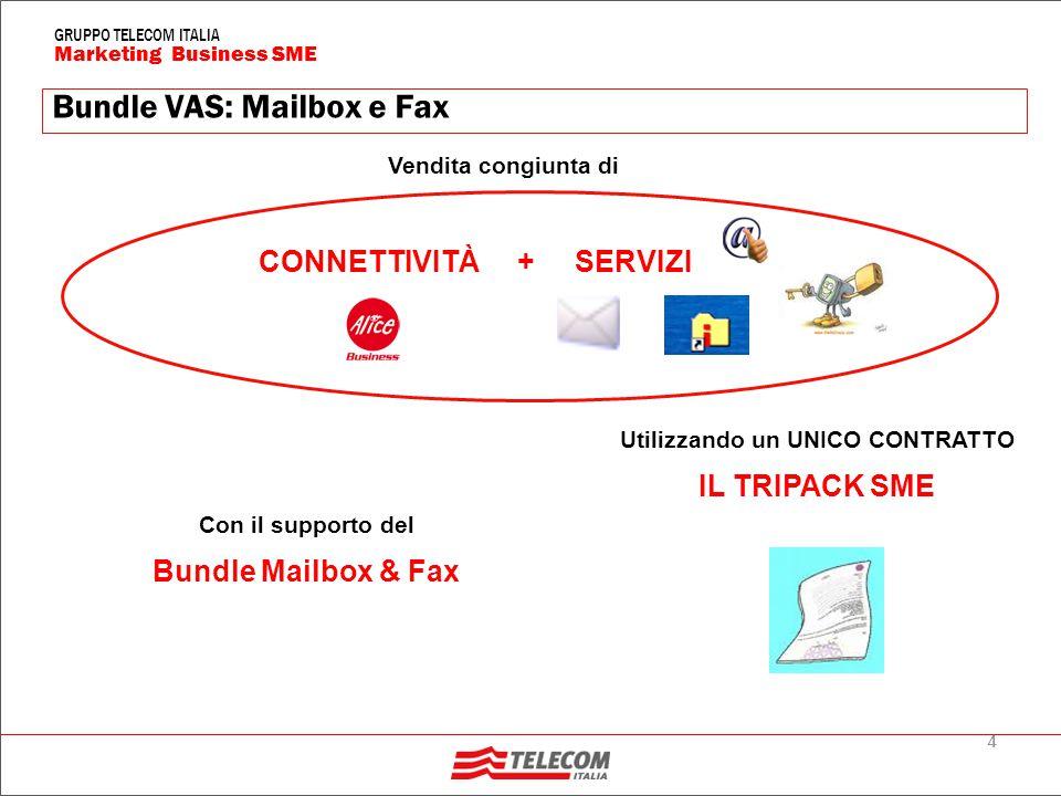 25 Marketing Business SME GRUPPO TELECOM ITALIA All Security - profilo G  Il profilo G di All Security prevede la fornitura di un router con sicurezza 30 user.