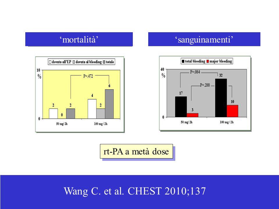 'mortalità''sanguinamenti' Wang C. et al. CHEST 2010;137 rt-PA a metà dose