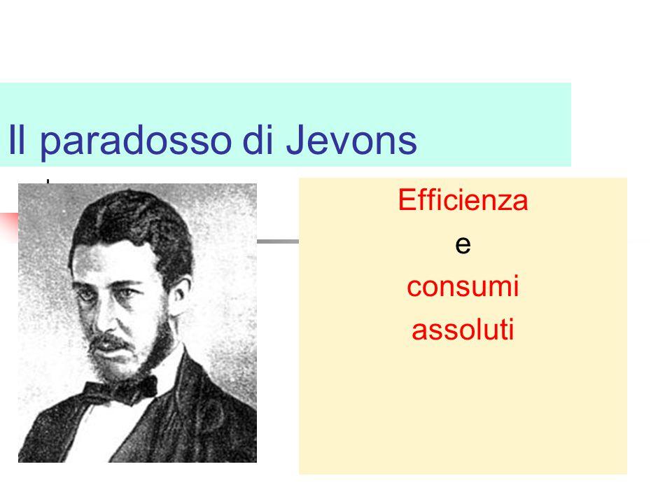 Il paradosso di Jevons Efficienza e consumi assoluti