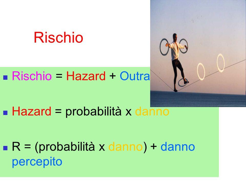 Rischio Rischio = Hazard + Outrage Hazard = probabilità x danno R = (probabilità x danno) + danno percepito