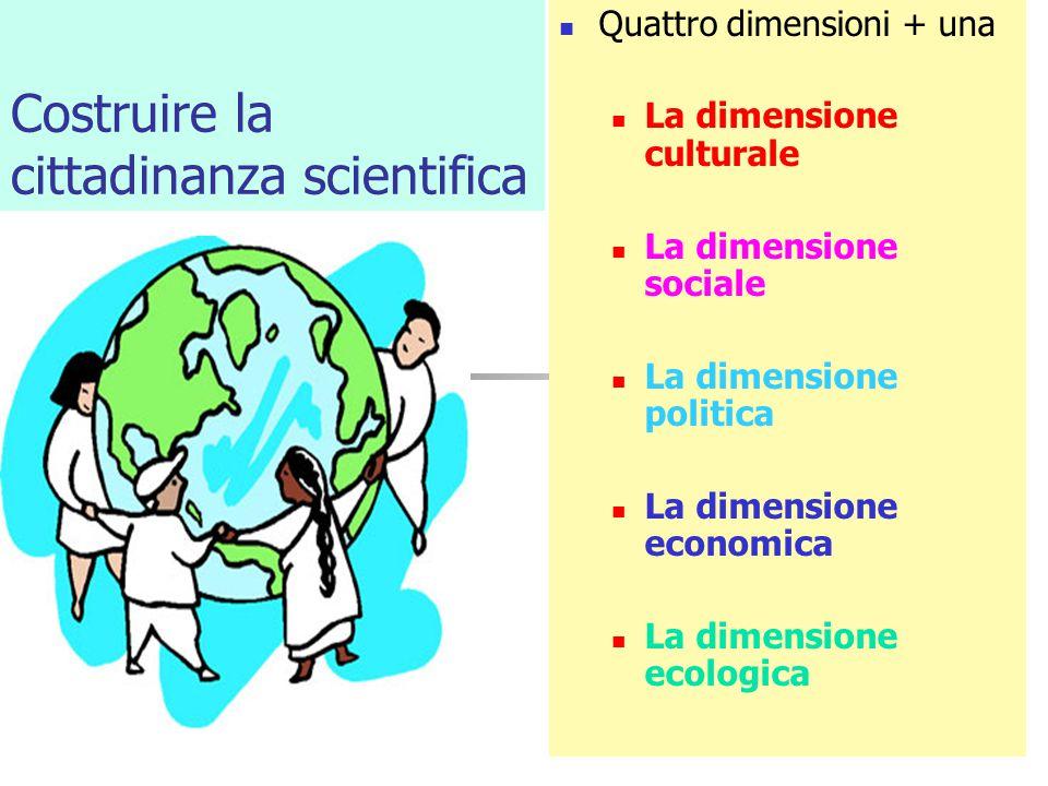 Costruire la cittadinanza scientifica ì Quattro dimensioni + una La dimensione culturale La dimensione sociale La dimensione politica La dimensione economica La dimensione ecologica