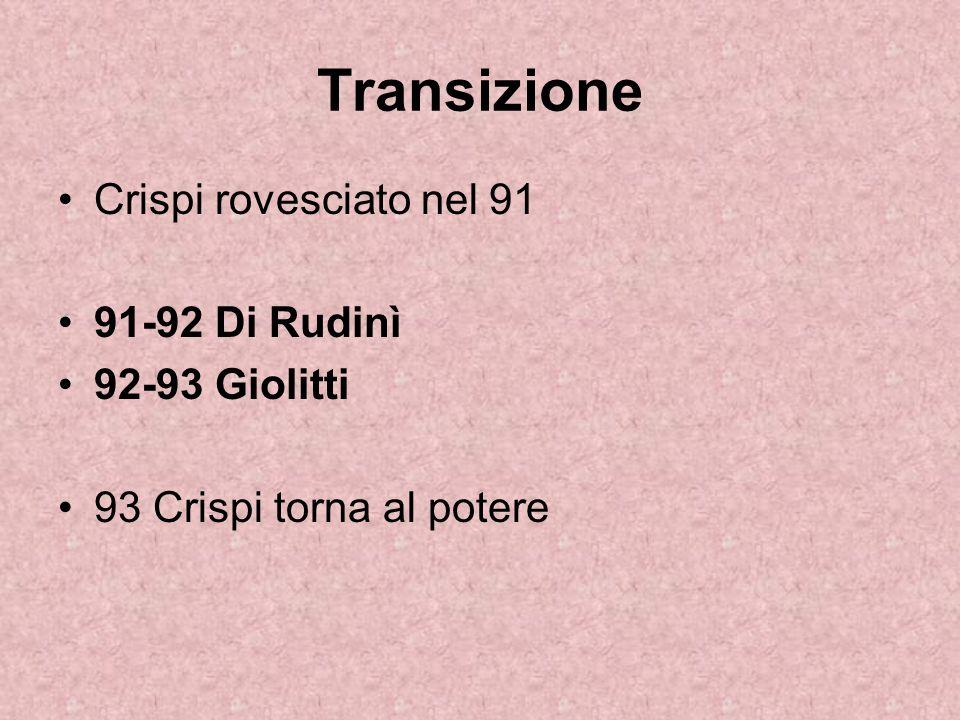 Transizione Crispi rovesciato nel 91 91-92 Di Rudinì 92-93 Giolitti 93 Crispi torna al potere