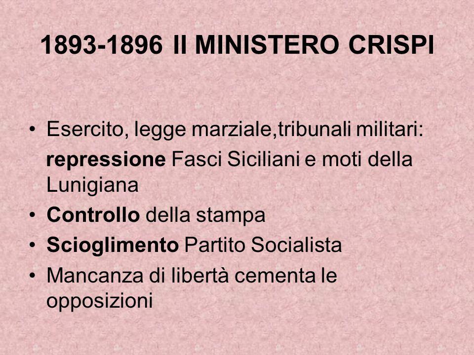 1893-1896 II MINISTERO CRISPI Esercito, legge marziale,tribunali militari: repressione Fasci Siciliani e moti della Lunigiana Controllo della stampa S