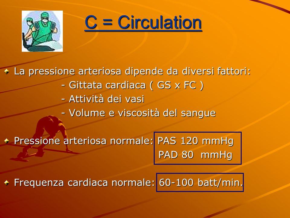 C = Circulation La pressione arteriosa dipende da diversi fattori: - Gittata cardiaca ( GS x FC ) - Attività dei vasi - Volume e viscosità del sangue