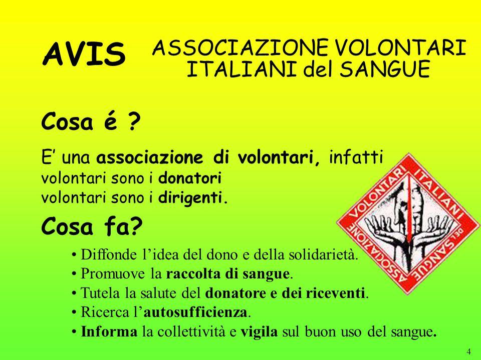4 Cosa é . ASSOCIAZIONE VOLONTARI ITALIANI del SANGUE Cosa fa.