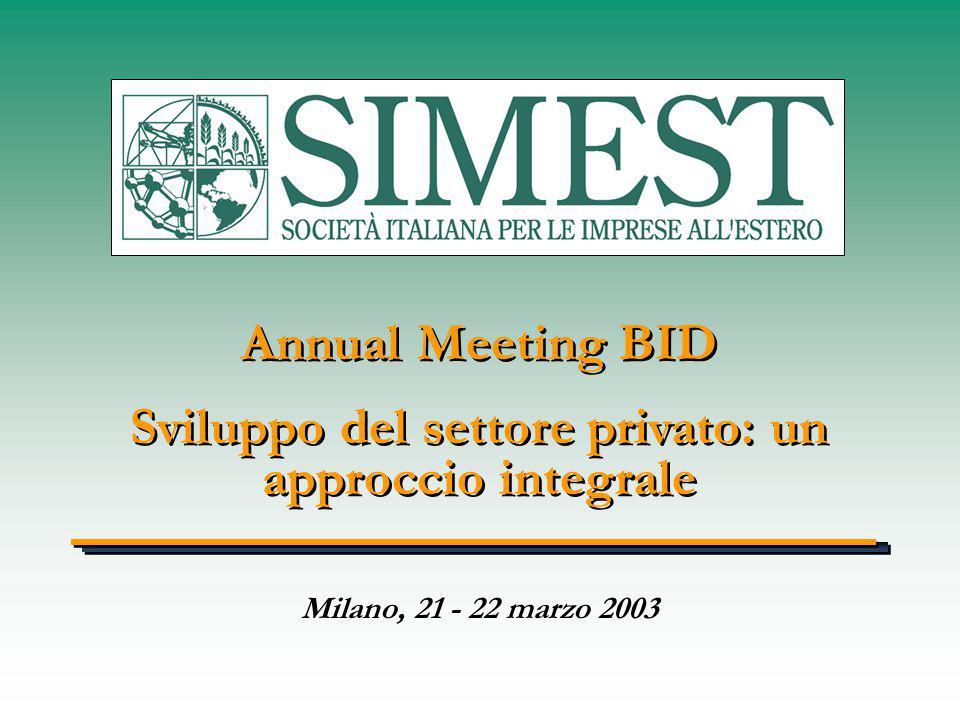 Annual Meeting BID Sviluppo del settore privato: un approccio integrale Annual Meeting BID Sviluppo del settore privato: un approccio integrale Milano, 21 - 22 marzo 2003