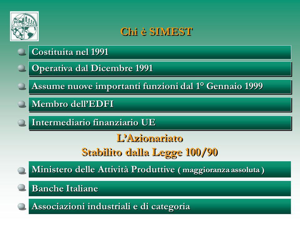 Ministero delle Attività Produttive ( maggioranza assoluta ) L'Azionariato Stabilito dalla Legge 100/90 L'Azionariato Stabilito dalla Legge 100/90 Banche Italiane Associazioni industriali e di categoria Costituita nel 1991 Operativa dal Dicembre 1991 Assume nuove importanti funzioni dal 1° Gennaio 1999 Membro dell'EDFI Intermediario finanziario UE Chi è SIMEST