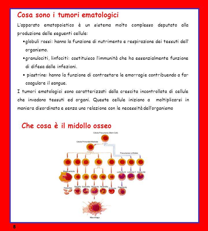 Cosa sono i tumori ematologici L'apparato ematopoietico è un sistema molto complesso deputato alla produzione delle seguenti cellule:  globuli rossi: