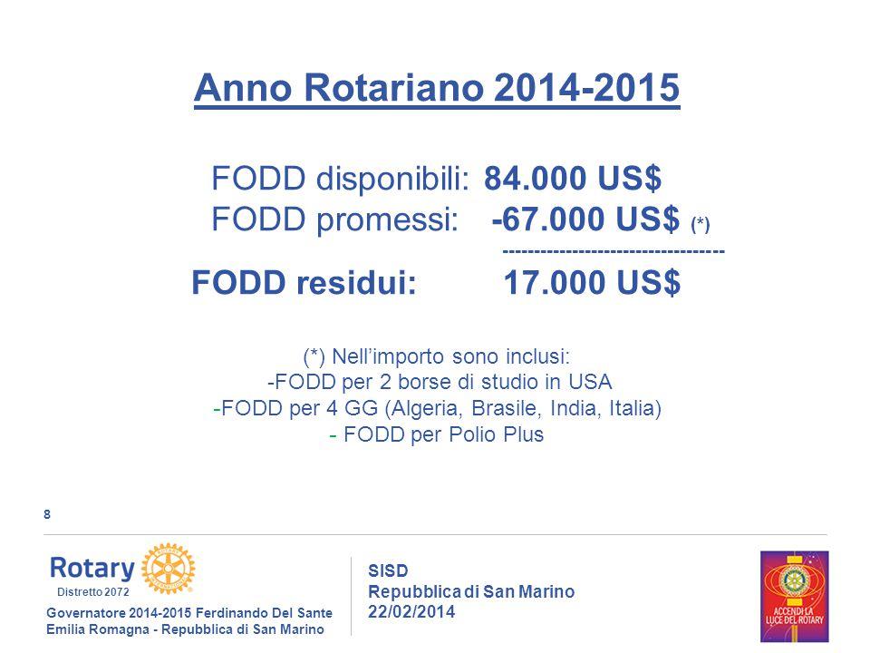 8 SISD Repubblica di San Marino 22/02/2014 Governatore 2014-2015 Ferdinando Del Sante Emilia Romagna - Repubblica di San Marino Distretto 2072 Anno Rotariano 2014-2015 FODD disponibili: 84.000 US$ FODD promessi: -67.000 US$ (*) ----------------------------------- FODD residui: 17.000 US$ (*) Nell'importo sono inclusi: -FODD per 2 borse di studio in USA - FODD per 4 GG (Algeria, Brasile, India, Italia) - FODD per Polio Plus
