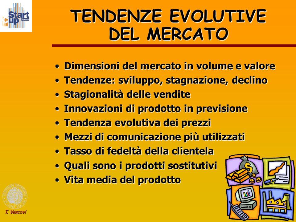 12 T. Vescovi TENDENZE EVOLUTIVE DEL MERCATO Dimensioni del mercato in volume e valoreDimensioni del mercato in volume e valore Tendenze: sviluppo, st