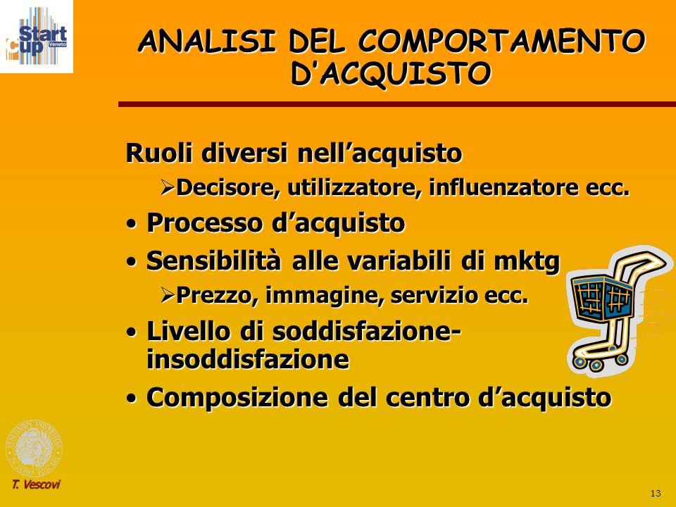 13 T. Vescovi ANALISI DEL COMPORTAMENTO D'ACQUISTO Ruoli diversi nell'acquisto  Decisore, utilizzatore, influenzatore ecc. Processo d'acquistoProcess