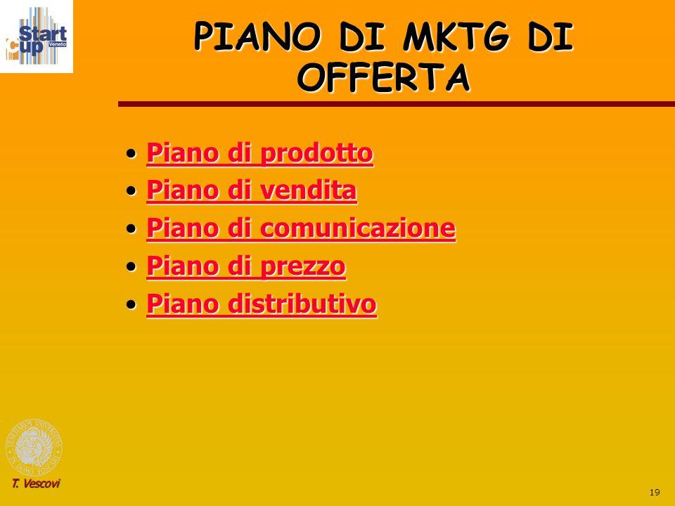 19 T. Vescovi PIANO DI MKTG DI OFFERTA Piano di prodottoPiano di prodottoPiano di prodottoPiano di prodotto Piano di venditaPiano di venditaPiano di v