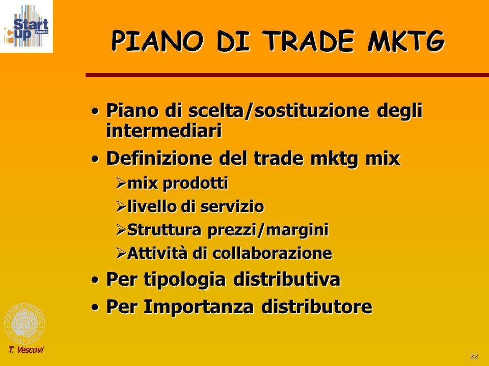22 T. Vescovi PIANO DI TRADE MKTG Piano di scelta/sostituzione degli intermediariPiano di scelta/sostituzione degli intermediari Definizione del trade