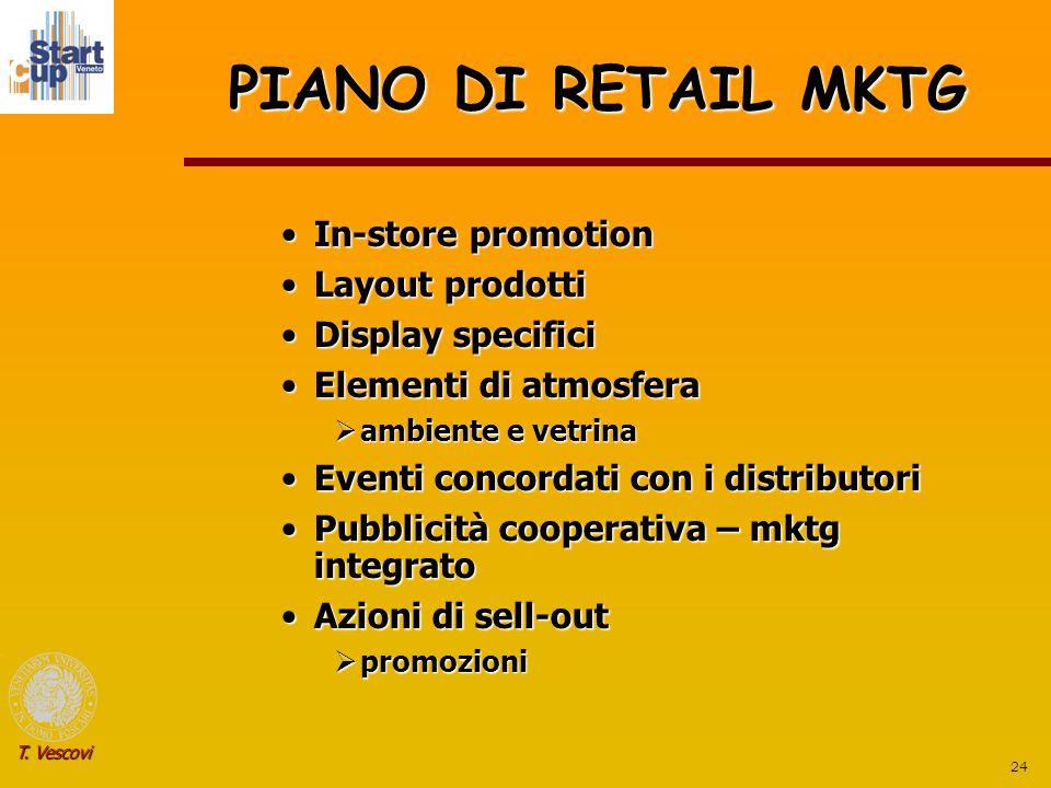24 T. Vescovi PIANO DI RETAIL MKTG In-store promotionIn-store promotion Layout prodottiLayout prodotti Display specificiDisplay specifici Elementi di
