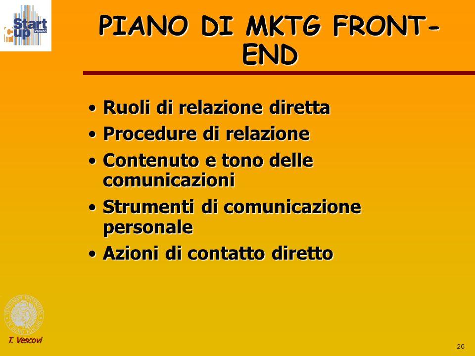 26 T. Vescovi PIANO DI MKTG FRONT- END Ruoli di relazione direttaRuoli di relazione diretta Procedure di relazioneProcedure di relazione Contenuto e t