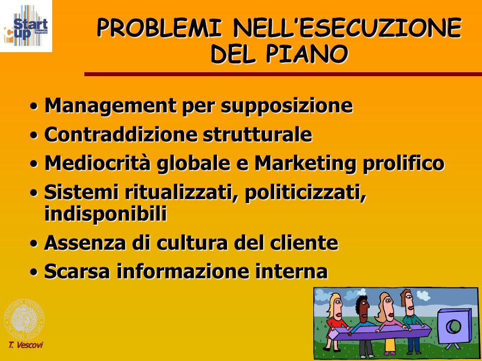 28 T. Vescovi PROBLEMI NELL'ESECUZIONE DEL PIANO Management per supposizioneManagement per supposizione Contraddizione strutturaleContraddizione strut