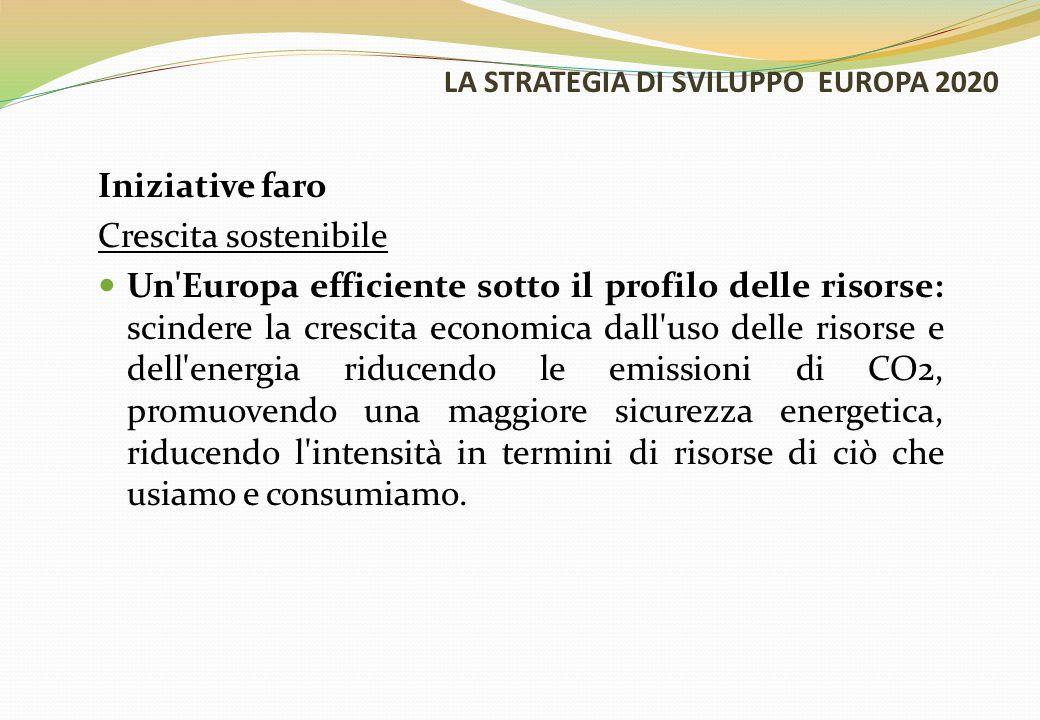 LA STRATEGIA DI SVILUPPO EUROPA 2020 Iniziative faro Crescita sostenibile Un'Europa efficiente sotto il profilo delle risorse: scindere la crescita ec