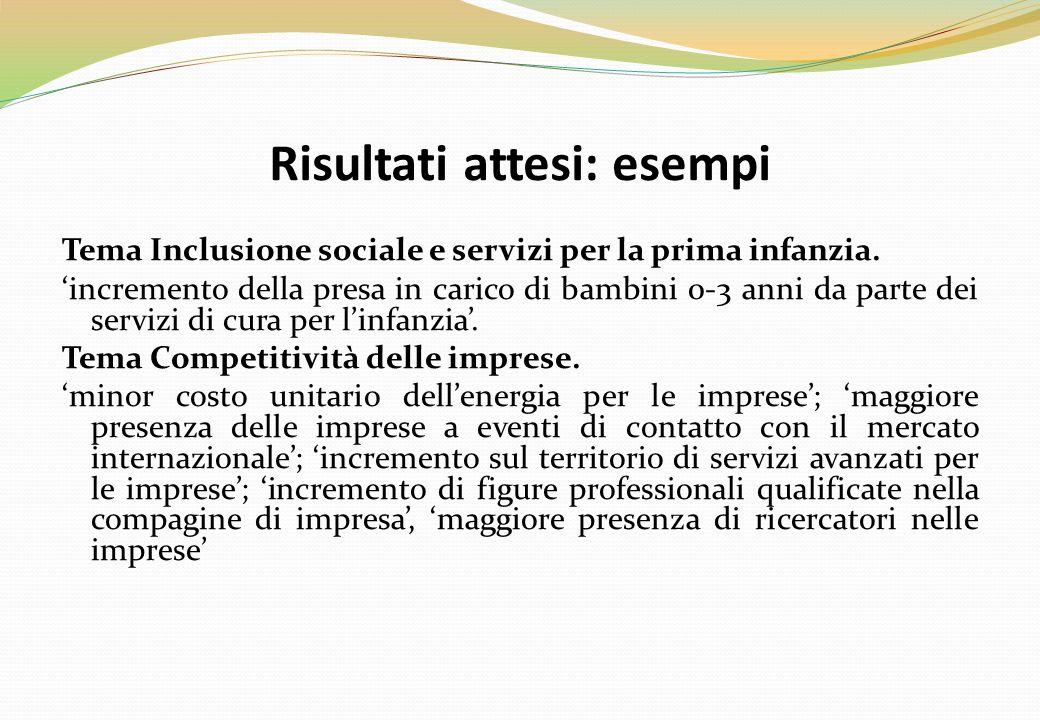 Risultati attesi: esempi Tema Inclusione sociale e servizi per la prima infanzia. 'incremento della presa in carico di bambini 0-3 anni da parte dei s