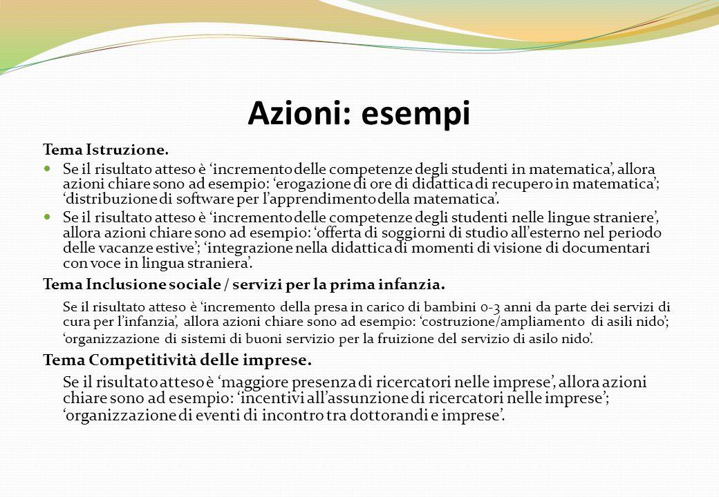 Azioni: esempi Tema Istruzione. Se il risultato atteso è 'incremento delle competenze degli studenti in matematica', allora azioni chiare sono ad esem