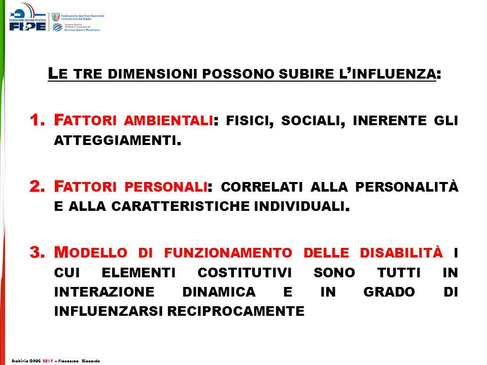 L E TRE DIMENSIONI POSSONO SUBIRE L ' INFLUENZA : 1.F ATTORI AMBIENTALI : FISICI, SOCIALI, INERENTE GLI ATTEGGIAMENTI. 2.F ATTORI PERSONALI : CORRELAT
