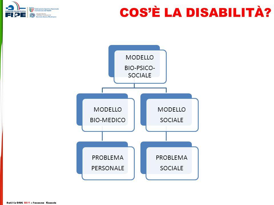 COS'È LA DISABILITÀ? MODELLO BIO-PSICO- SOCIALE MODELLO BIO-MEDICO PROBLEMA PERSONALE MODELLO SOCIALE PROBLEMA SOCIALE Archivio CNUG 2014 – Francesco