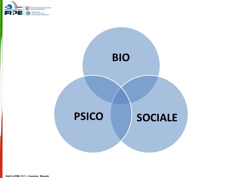 ICIDH (OMS, 1980) (International Classification of Impairments, Disabilities and Handicaps) SISTEMA DI CLASSIFICAZIONE.