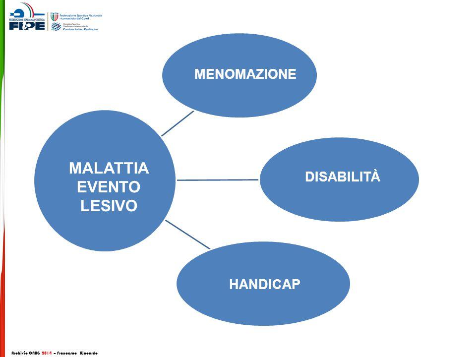 MALATTIA EVENTO LESIVO MENOMAZIONE DISABILITÀ HANDICAP Archivio CNUG 2014 – Francesco Riccardo