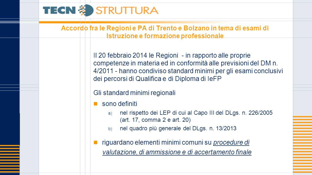 Il 20 febbraio 2014 le Regioni - in rapporto alle proprie competenze in materia ed in conformità alle previsioni del DM n.