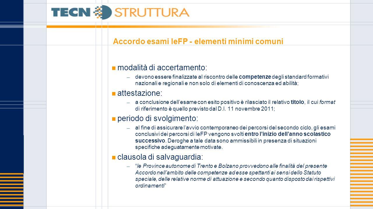 Sistema di IeFP: nuovi livelli di definizione regolamentare In applicazione delle previsioni del c.
