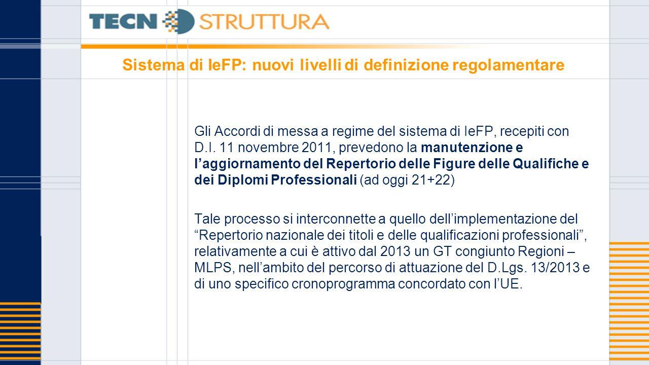 Sistema di IeFP: nuovi livelli di definizione regolamentare Gli Accordi di messa a regime del sistema di IeFP, recepiti con D.I.