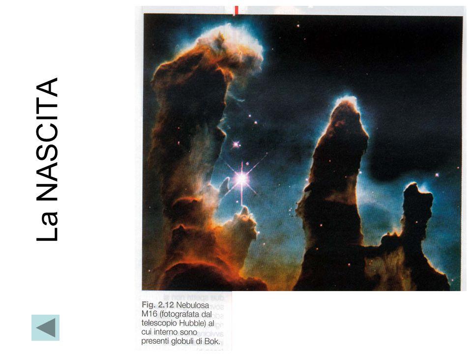 Le Nebulose, in seguito ad una perturbazione della loro struttura, iniziano a collassare su loro stesse contraendosi.