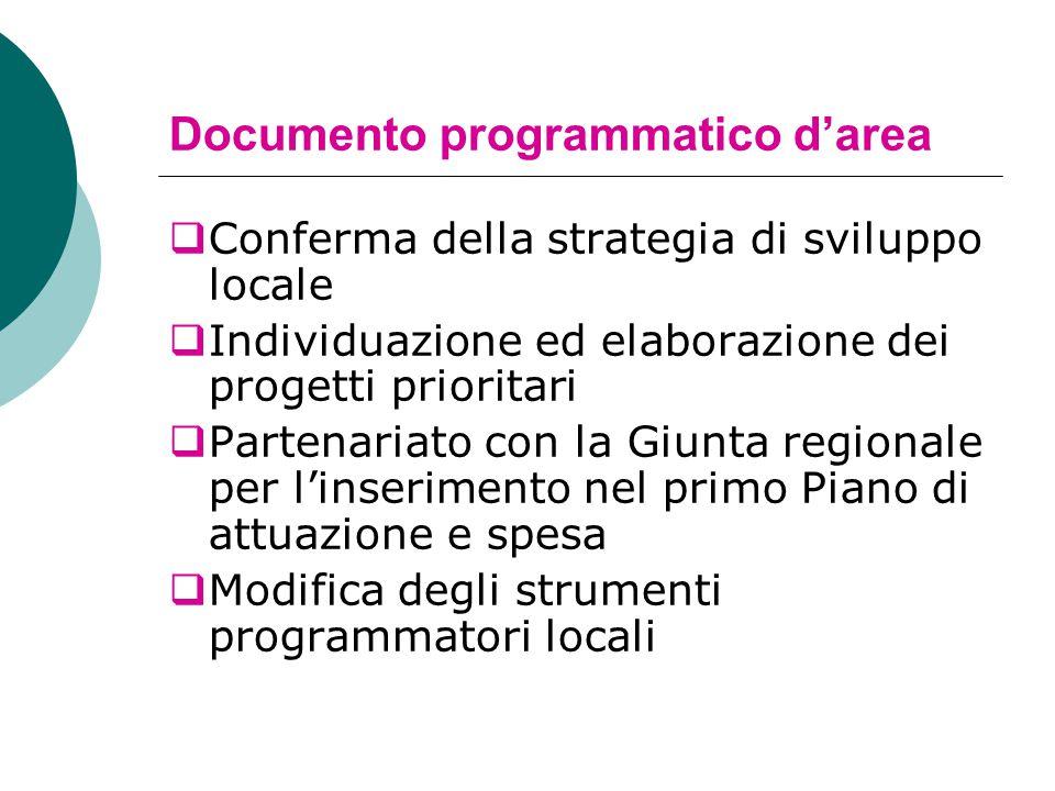 Documento programmatico d'area  Conferma della strategia di sviluppo locale  Individuazione ed elaborazione dei progetti prioritari  Partenariato con la Giunta regionale per l'inserimento nel primo Piano di attuazione e spesa  Modifica degli strumenti programmatori locali
