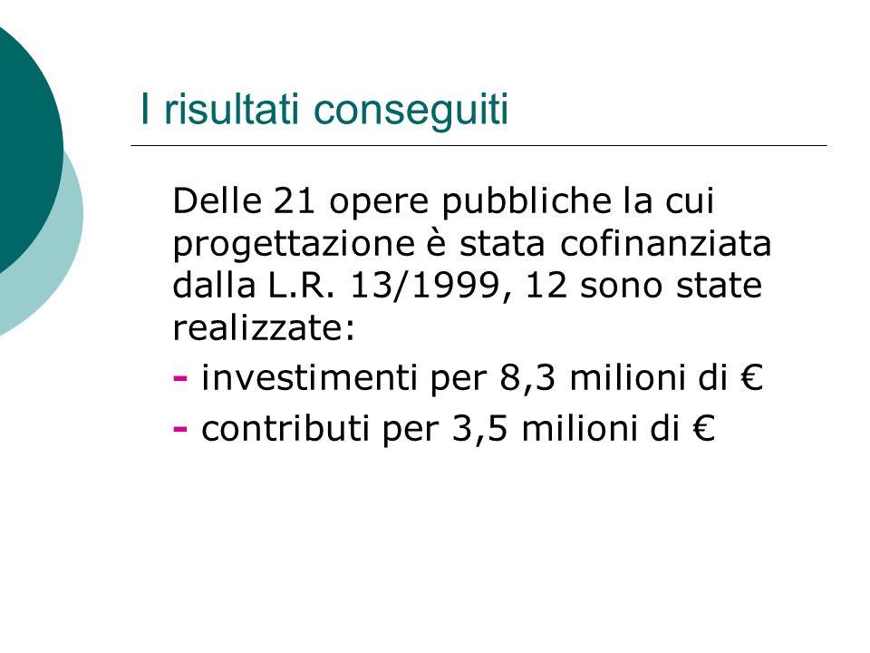 I risultati conseguiti Delle 21 opere pubbliche la cui progettazione è stata cofinanziata dalla L.R.