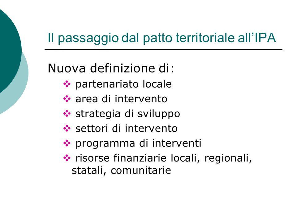 Il passaggio dal patto territoriale all'IPA Nuova definizione di:  partenariato locale  area di intervento  strategia di sviluppo  settori di intervento  programma di interventi  risorse finanziarie locali, regionali, statali, comunitarie