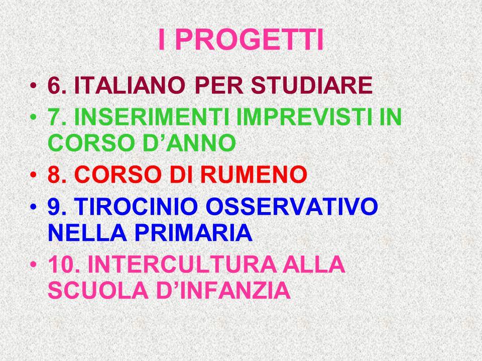 I PROGETTI 6. ITALIANO PER STUDIARE 7. INSERIMENTI IMPREVISTI IN CORSO D'ANNO 8. CORSO DI RUMENO 9. TIROCINIO OSSERVATIVO NELLA PRIMARIA 10. INTERCULT