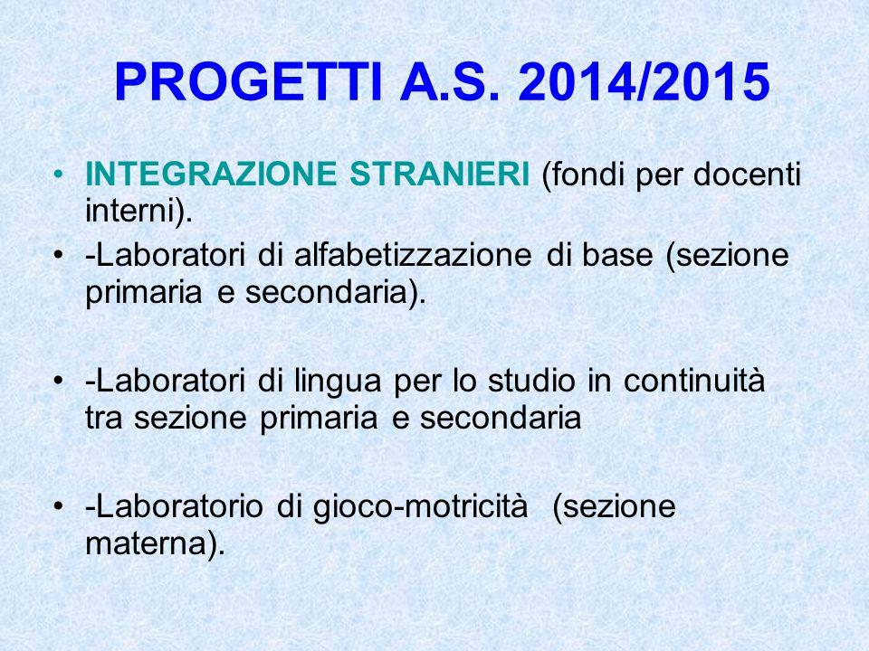 PROGETTI A.S. 2014/2015 INTEGRAZIONE STRANIERI (fondi per docenti interni). -Laboratori di alfabetizzazione di base (sezione primaria e secondaria). -