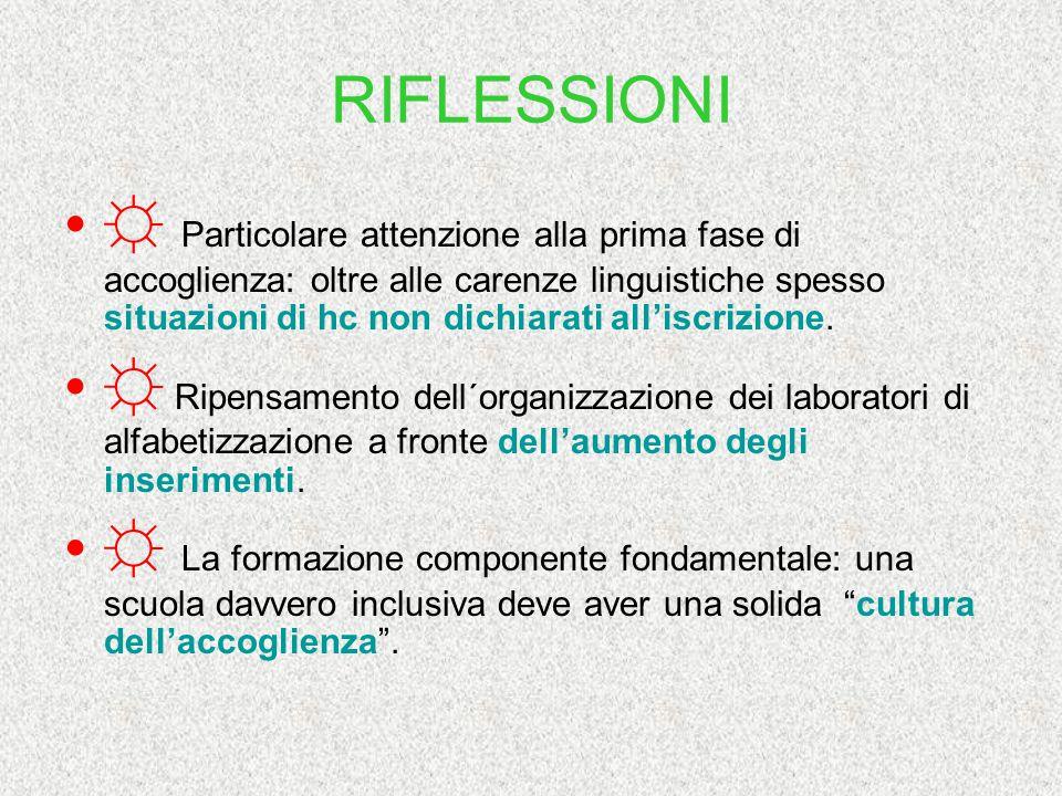 RIFLESSIONI ☼ Particolare attenzione alla prima fase di accoglienza: oltre alle carenze linguistiche spesso situazioni di hc non dichiarati all'iscrizione.