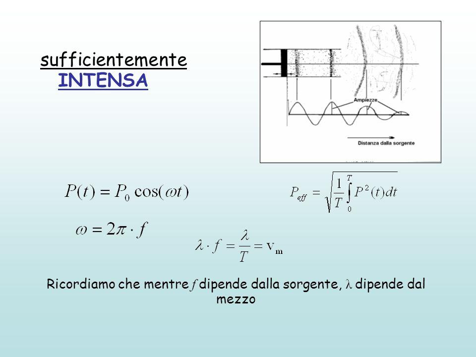 Ricordiamo che mentre f dipende dalla sorgente, λ dipende dal mezzo sufficientemente INTENSA