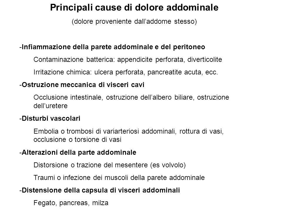 Dolore addominale non proveniente dall'addome stesso Dolore riferito da sedi extra-addominali torace (polmonite, pleurite, infarto miocardico) colonna vertebrale (radicolite da compressione) scroto (torsione del testicolo) Dolore da causa metabolica esogeno (avvelenamento da piombo) endogeno (uremia, chetoacidosi diabetica) Dolore neurogeno herpes zoster, causalgia Dolore psicogeno