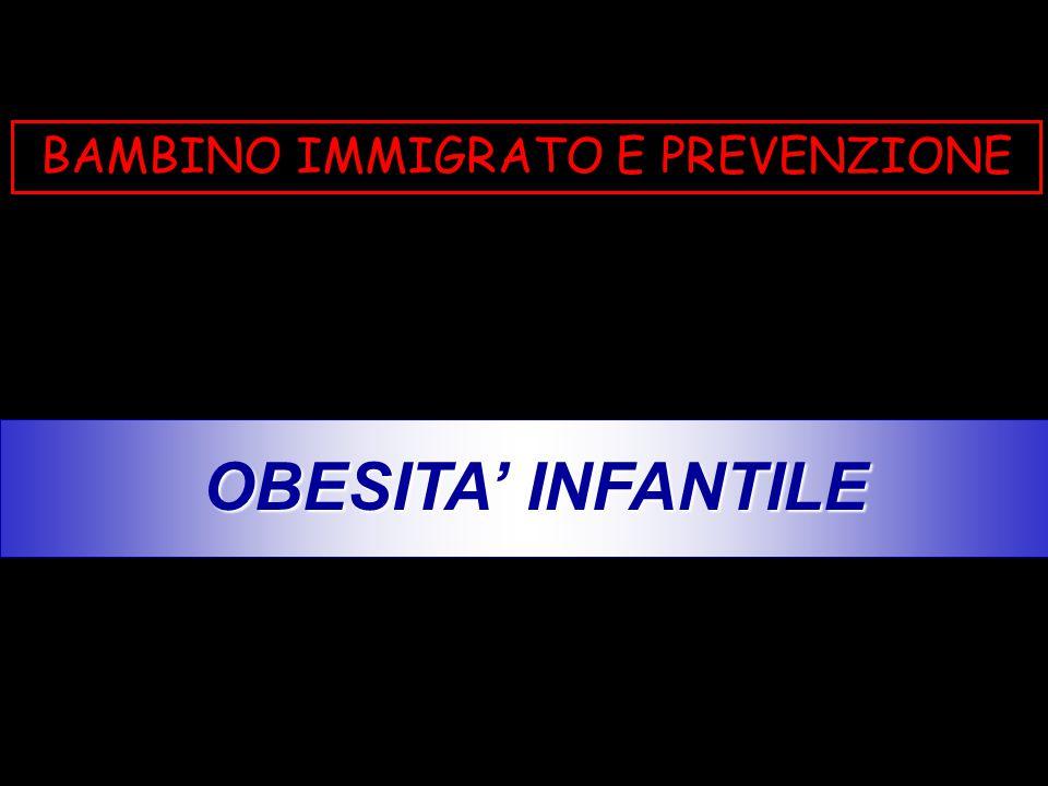 Aumento di prevalenza dell'obesità infantile nei Paesi non industrializzati 3,5 volte in Brasile dal 1974 al 1997 1,6 volte in Cile dal 1985 al 1995 2,5 volte in Marocco dal 1987 al 1996 3,9 volte in Egitto dal 1978 al 1996 (Ebbeling et al., 2002)
