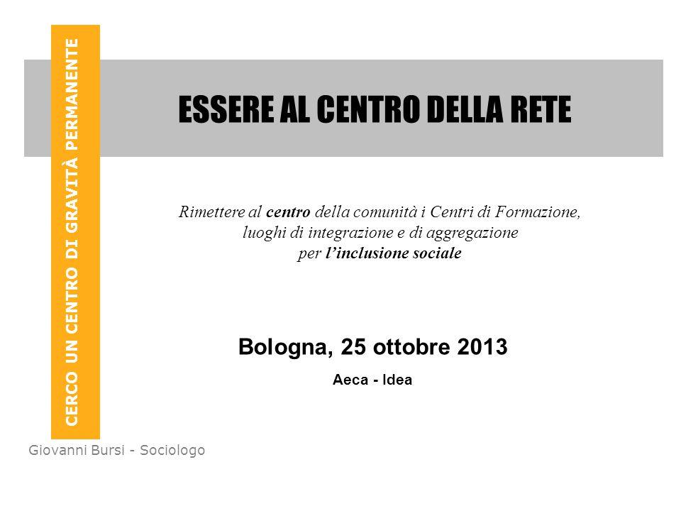 CERCO UN CENTRO DI GRAVITÀ PERMANENTE Giovanni Bursi - Sociologo ESSERE AL CENTRO DELLA RETE Bologna, 25 ottobre 2013 Aeca - Idea Rimettere al centro