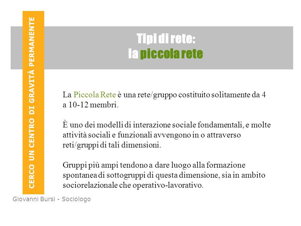 CERCO UN CENTRO DI GRAVITÀ PERMANENTE Giovanni Bursi - Sociologo La Piccola Rete è una rete/gruppo costituito solitamente da 4 a 10-12 membri.