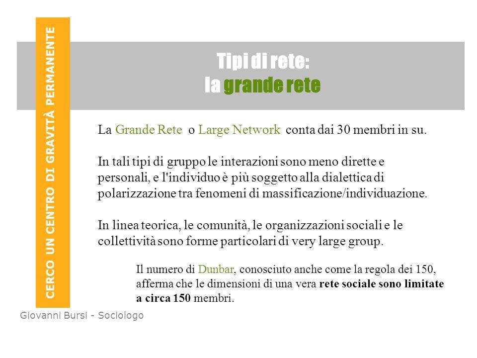 CERCO UN CENTRO DI GRAVITÀ PERMANENTE Giovanni Bursi - Sociologo La Grande Rete o Large Network conta dai 30 membri in su. In tali tipi di gruppo le i