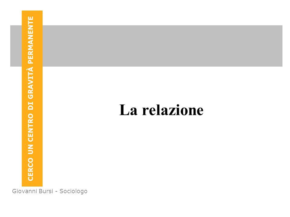 CERCO UN CENTRO DI GRAVITÀ PERMANENTE Giovanni Bursi - Sociologo La relazione
