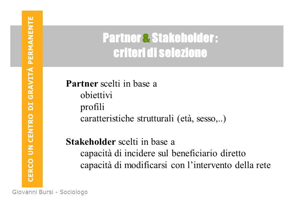 CERCO UN CENTRO DI GRAVITÀ PERMANENTE Giovanni Bursi - Sociologo Partner & Stakeholder : criteri di selezione Partner scelti in base a obiettivi profi
