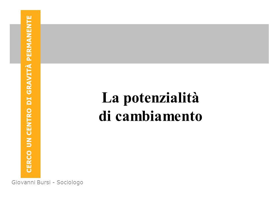 CERCO UN CENTRO DI GRAVITÀ PERMANENTE Giovanni Bursi - Sociologo La potenzialità di cambiamento