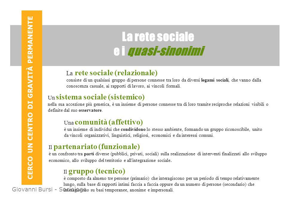 CERCO UN CENTRO DI GRAVITÀ PERMANENTE Giovanni Bursi - Sociologo La rete sociale e i quasi-sinonimi La rete sociale (relazionale) consiste di un quals