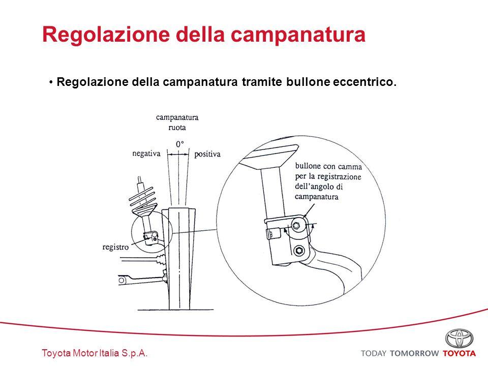Toyota Motor Italia S.p.A. Regolazione della campanatura Regolazione della campanatura tramite bullone eccentrico.