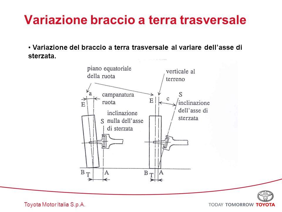 Toyota Motor Italia S.p.A. Variazione braccio a terra trasversale Variazione del braccio a terra trasversale al variare dell'asse di sterzata.