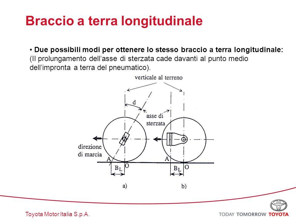 Toyota Motor Italia S.p.A. Braccio a terra longitudinale Due possibili modi per ottenere lo stesso braccio a terra longitudinale: (Il prolungamento de